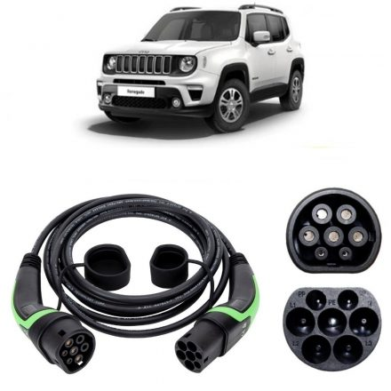 Jeep Renegade Charging Cable
